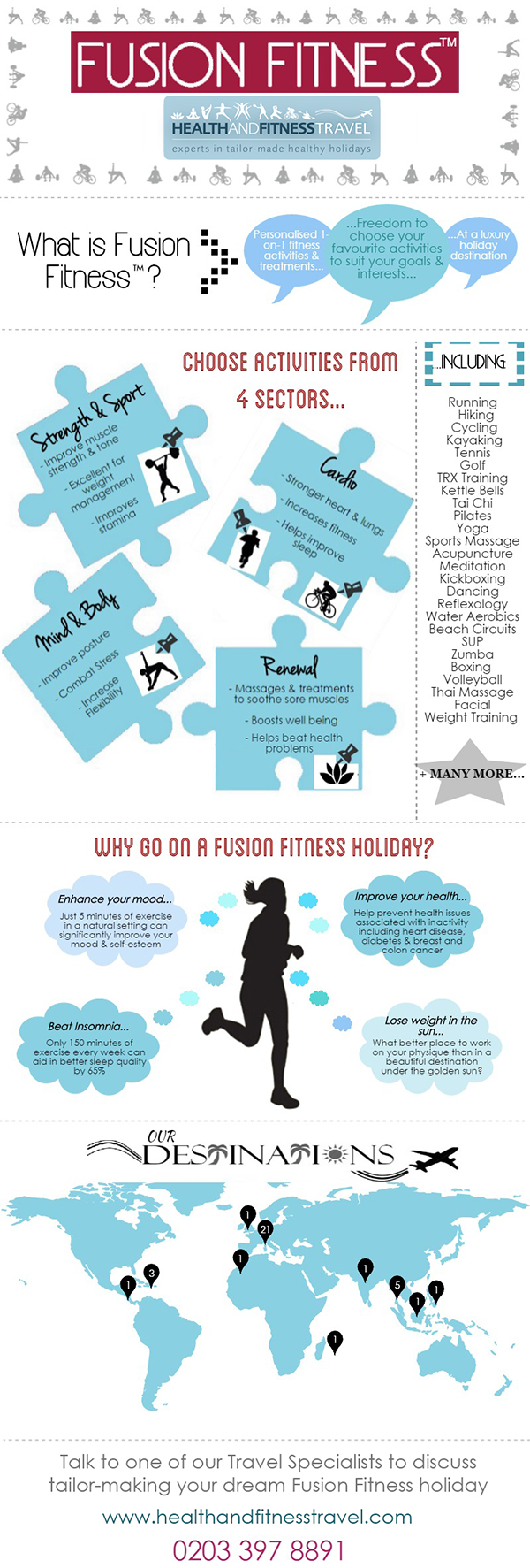 Fusion Fitness Infographic
